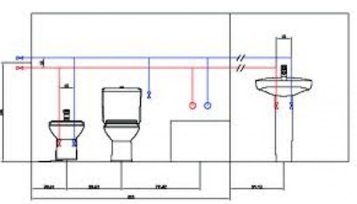Instalación nueva de agua y desagüe